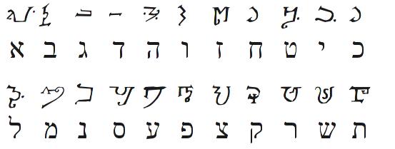 100 Angelic Writing Alphabet Yasminroohi