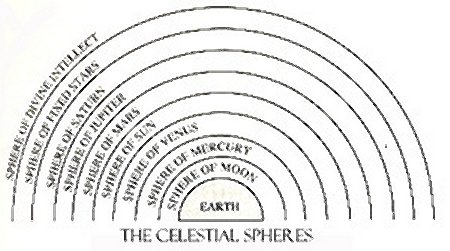 celestial_spheres