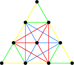tetractys_paths_gnosis_elements_color