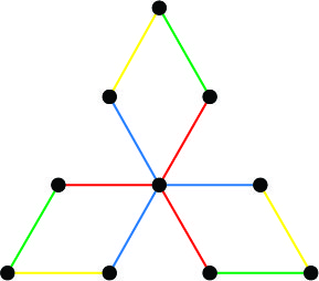 tetractys_paths_gnosis_signs_element_color