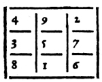 Magic Square of Saturn