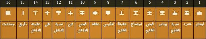 """Resultado de imagem para """"ilm al-raml"""" arabic"""