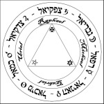 Reviewing the Trithemian Conjuration: The Planetary Stuff on